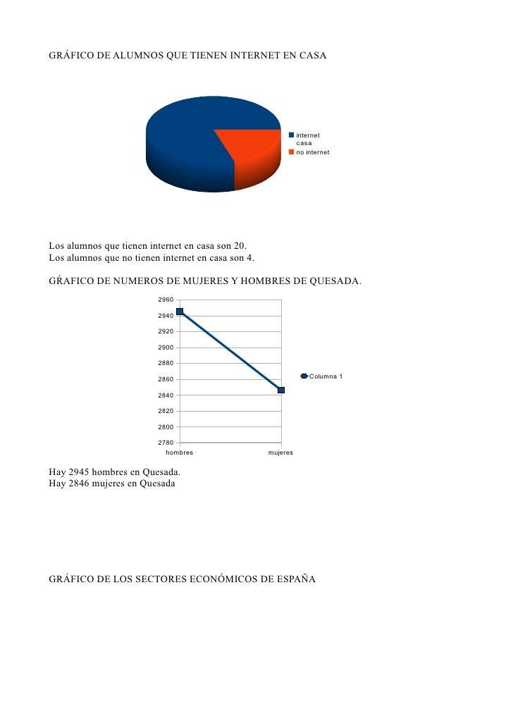 GRÁFICO DE ALUMNOS QUE TIENEN INTERNET EN CASA                                                              internet      ...