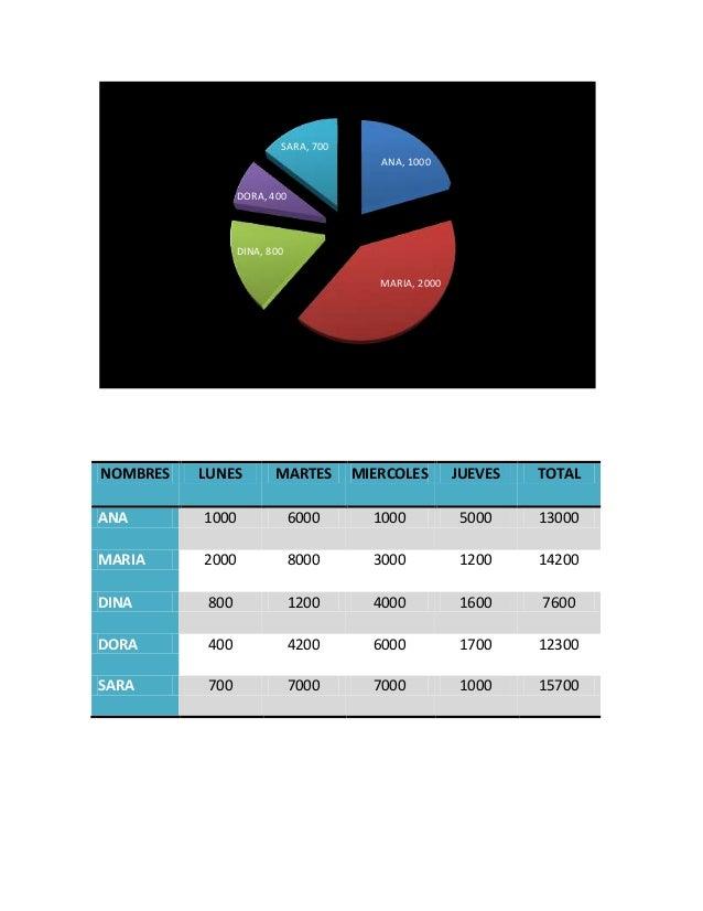 Grafico Slide 3