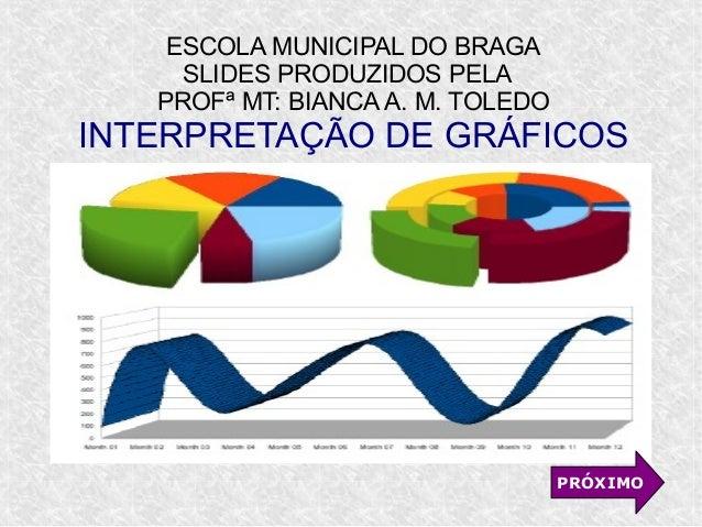 ESCOLA MUNICIPAL DO BRAGA SLIDES PRODUZIDOS PELA PROFª MT: BIANCA A. M. TOLEDO INTERPRETAÇÃO DE GRÁFICOS PRÓXIMO
