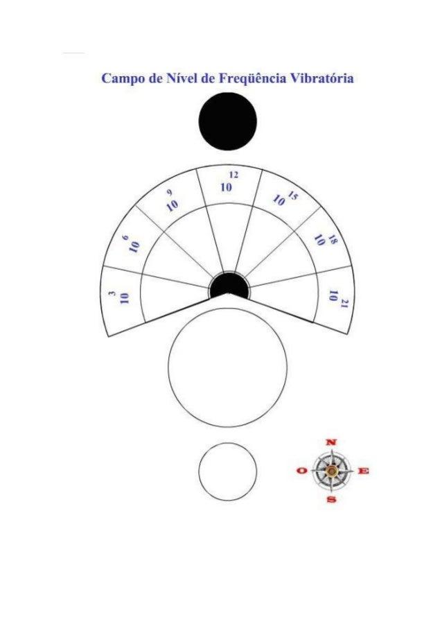 Graficos apometria quantica i