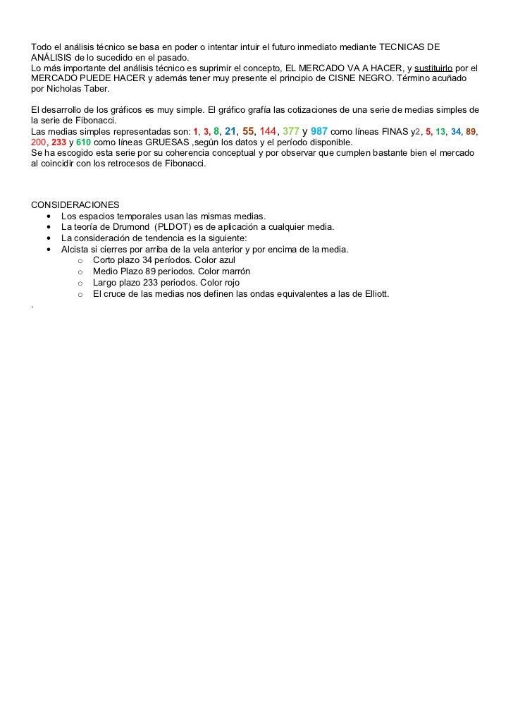 Graficos diario del eurodolar para el 30 11 2011 Slide 2