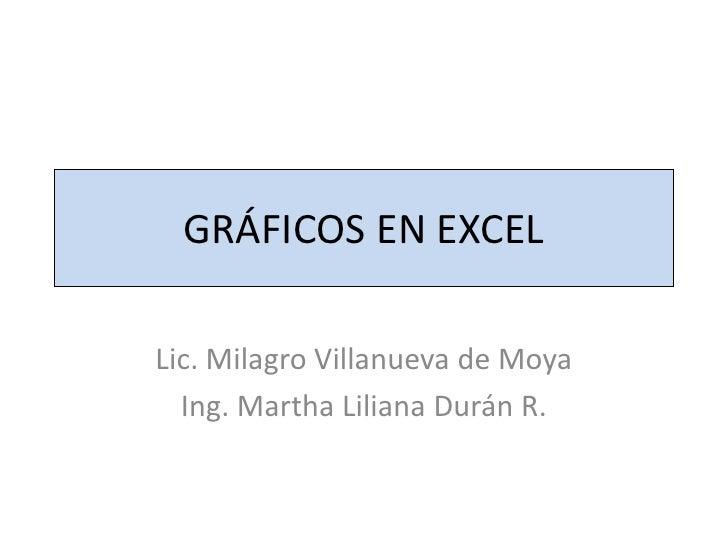 GRÁFICOS EN EXCEL<br />Lic. Milagro Villanueva de Moya<br />Ing. Martha Liliana Durán R.<br />