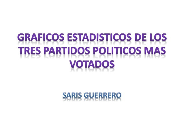 FMLN •1º LUGAR •ES EL QUE OBTUVO MAYOR CANTIDAD DE VOTOS, GANANDO EN TODOS LOS DEPARTAMENTOS DE EL SALVADOR. SIENDO ACTUAL...
