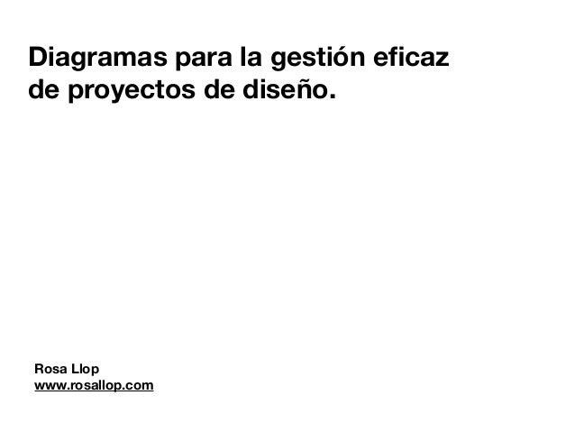 Diagramas para la gestión eficazde proyectos de diseño.Rosa Llopwww.rosallop.com