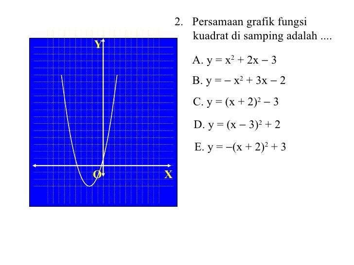 Tentukan Persamaan Grafik Fungsi Kuadrat Pada Gambar ...