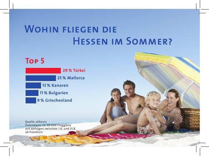 Wohin fliegen die        Hessen im Sommer?Top 5                          29% Türkei                      25% Mallorca   ...