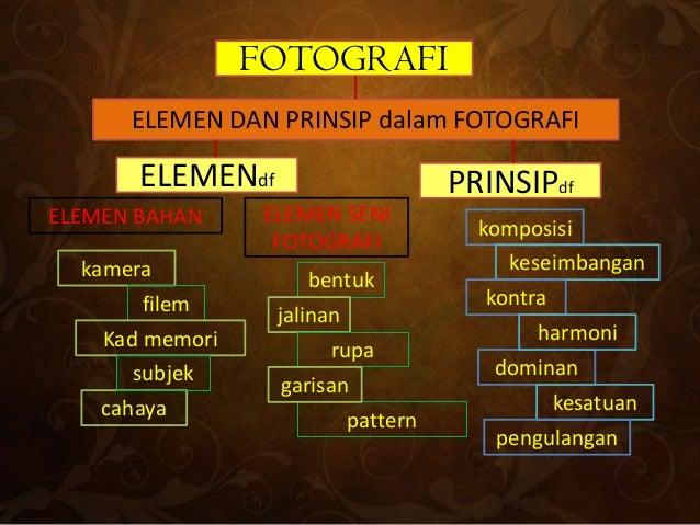 Elemen Dan Prinsip Dalam Fotografi