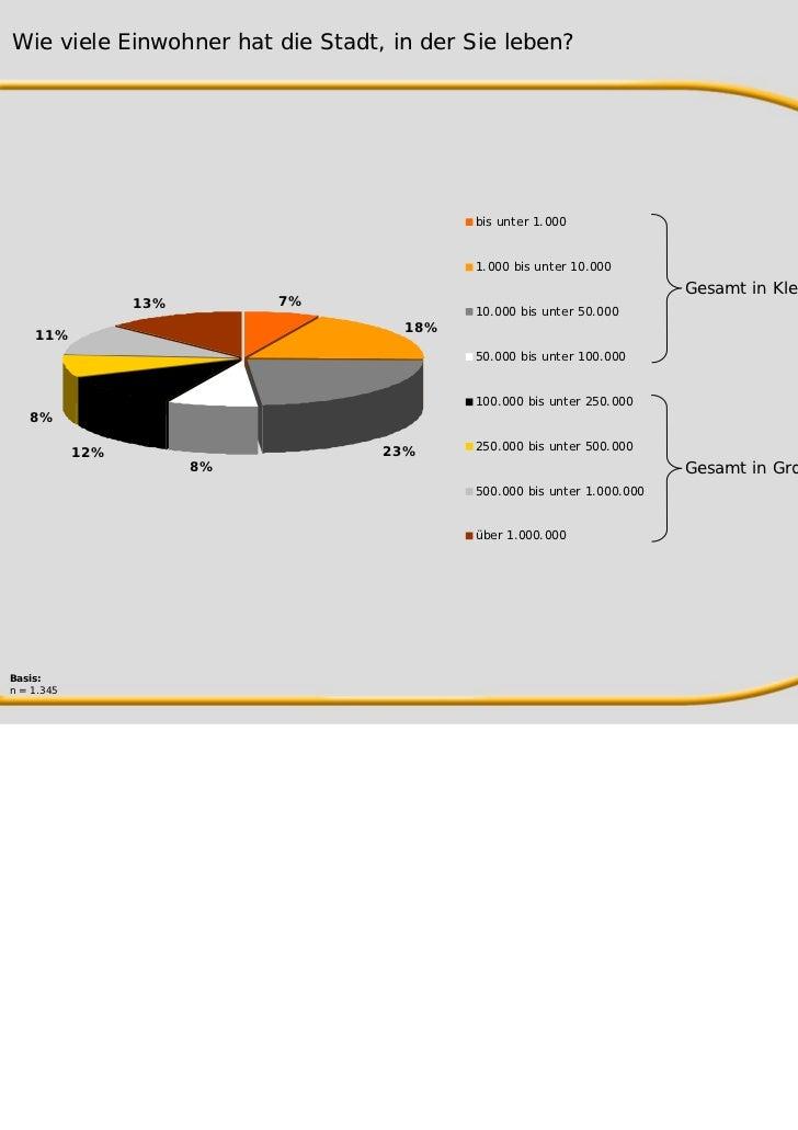 Wie viele Einwohner hat die Stadt, in der Sie leben?                                          bis unter 1.000             ...