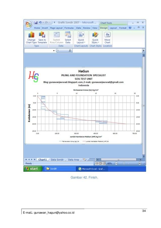 Grafik Sondir 2007
