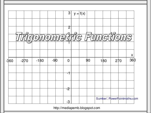 Sumber: PowerPointmaths.com 270-360 90 180 x y = f(x) 0 360-90-180-270 1 -1 2 -2 3 -3 http://mediapemb.blogspot.com