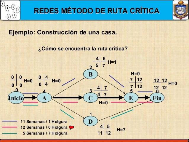 Grafos Redes Y Planificacion Pert Cpm