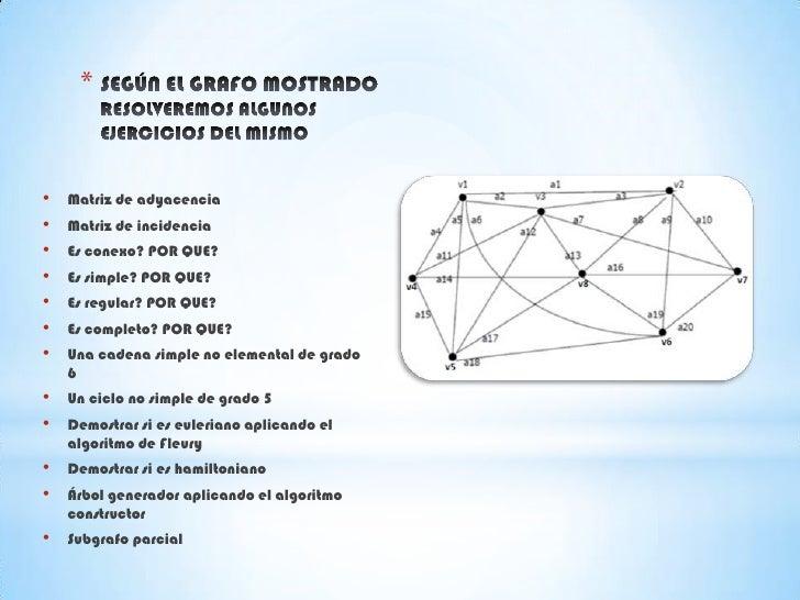 Grafos y digrafos Slide 3