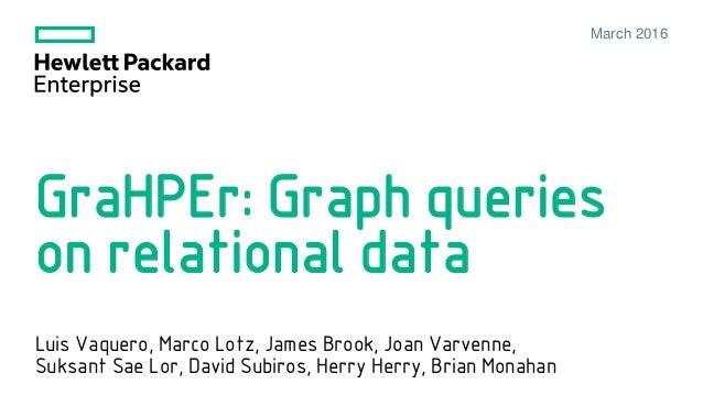 GraHPEr: Graph queries on relational data Luis Vaquero, Marco Lotz, James Brook, Joan Varvenne, Suksant Sae Lor, David Sub...