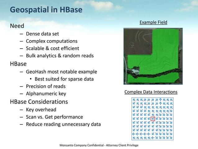 Monsanto Company Confidential - Attorney Client Privilege Geospatial in HBase Need – Dense data set – Complex computations...