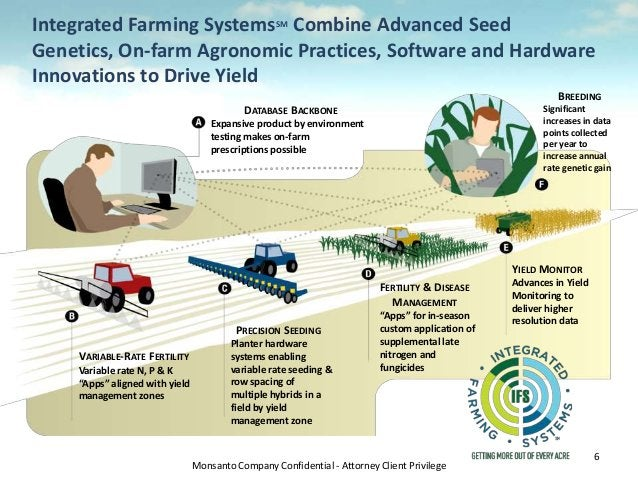 Monsanto Company Confidential - Attorney Client Privilege Integrated Farming SystemsSM Combine Advanced Seed Genetics, On-...