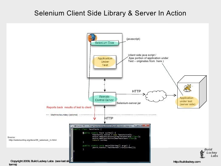 how to build application similar to selenium ide