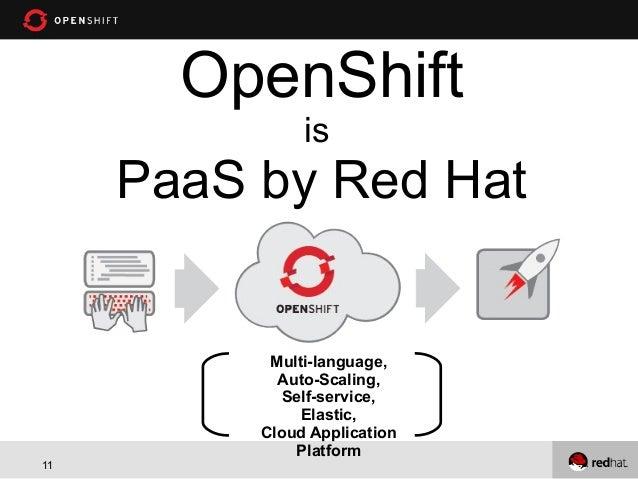 PowerUp Grails Web Development with OpenShift