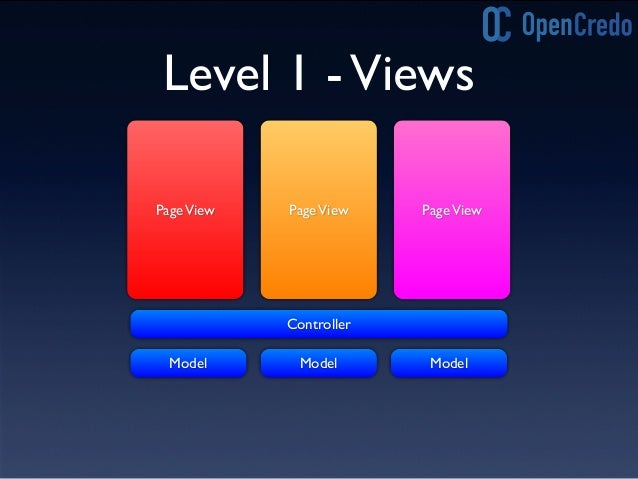 Level 1 'Smells' • Logic built into pages: • Overuse of Request Parameters • If-Then tags • Inline groovy using ${...} • P...