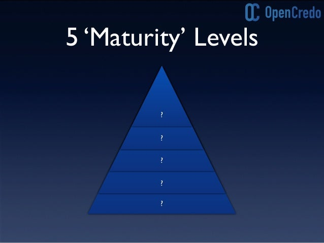 ? 5 'Maturity' Levels ? ? ? ?