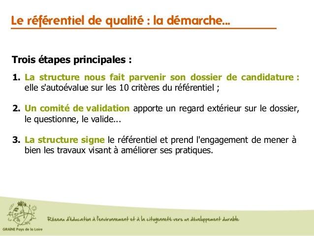Le référentiel de qualité : la démarche... Trois étapes principales : 1. La structure nous fait parvenir son dossier de ca...
