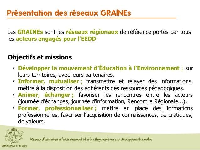 Présentation des réseaux GRAINEs Objectifs et missions ✗ Développer le mouvement d'Éducation à l'Environnement ; sur leurs...