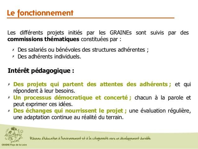 Le fonctionnement Intérêt pédagogique : ✗ Des projets qui partent des attentes des adhérents ; et qui répondent à leur bes...