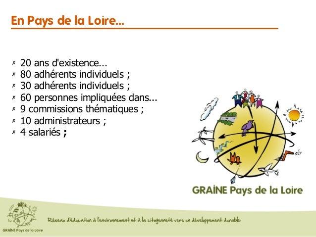 En Pays de la Loire... ✗ 20 ans d'existence... ✗ 80 adhérents individuels ; ✗ 30 adhérents individuels ; ✗ 60 personnes im...