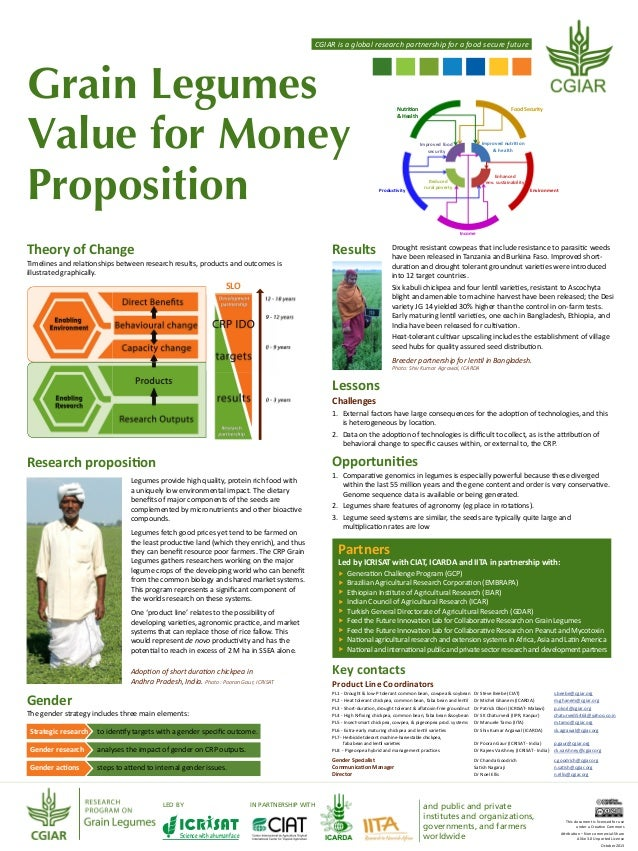 CGIAR is a global research partnership for a food secure future  Grain Legumes Value for Money Proposition  Nutrition & He...
