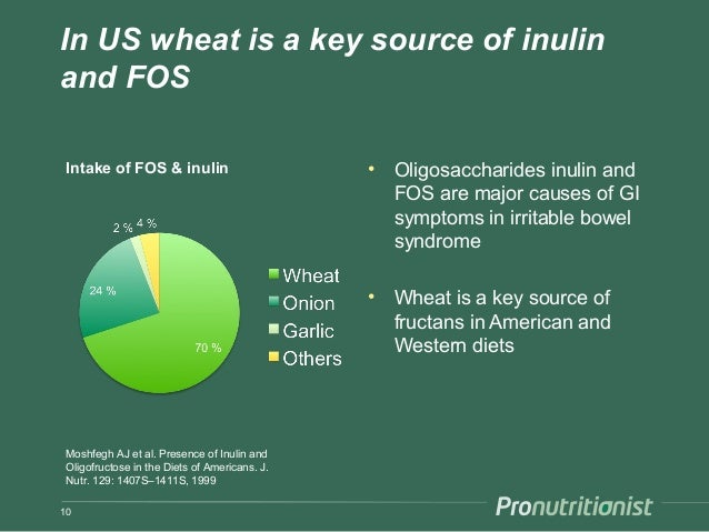 In US wheat is a key source of inulin and FOS • Oligosaccharides inulin and FOS are major causes of GI symptoms in irritab...