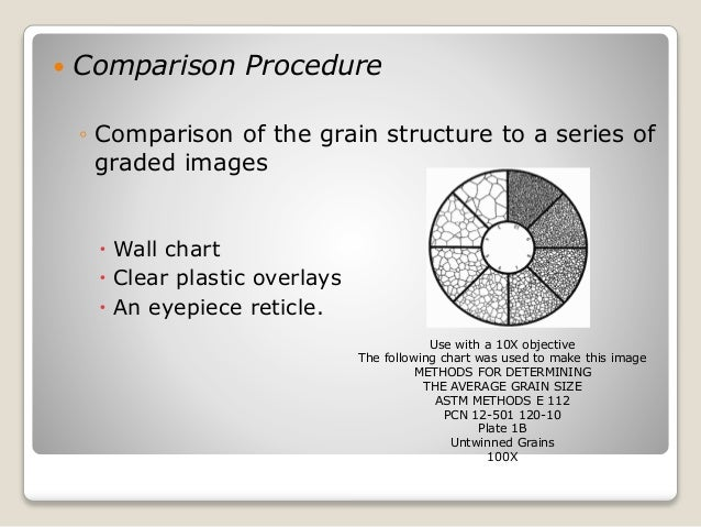 Grain size measurement according to astm standards