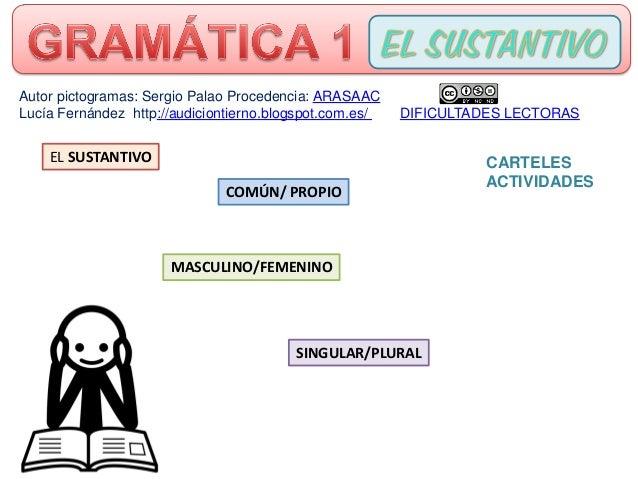 CARTELES ACTIVIDADES EL SUSTANTIVO COMÚN/ PROPIO MASCULINO/FEMENINO SINGULAR/PLURAL Autor pictogramas: Sergio Palao Proced...