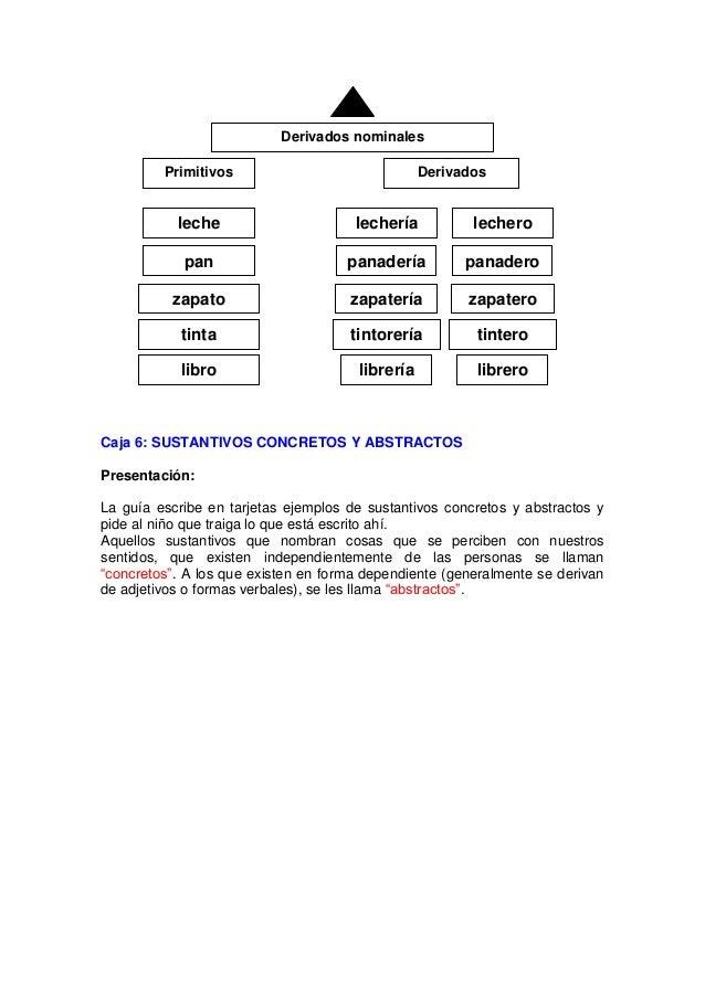 Caja 6: SUSTANTIVOS CONCRETOS Y ABSTRACTOS Presentación: La guía escribe en tarjetas ejemplos de sustantivos concretos y a...