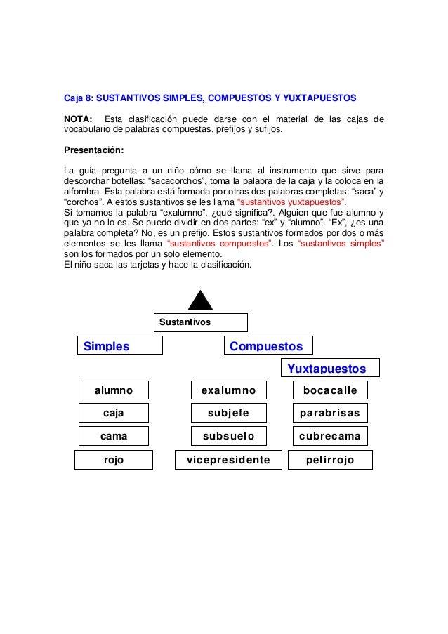 Caja 8: SUSTANTIVOS SIMPLES, COMPUESTOS Y YUXTAPUESTOS NOTA: Esta clasificación puede darse con el material de las cajas d...