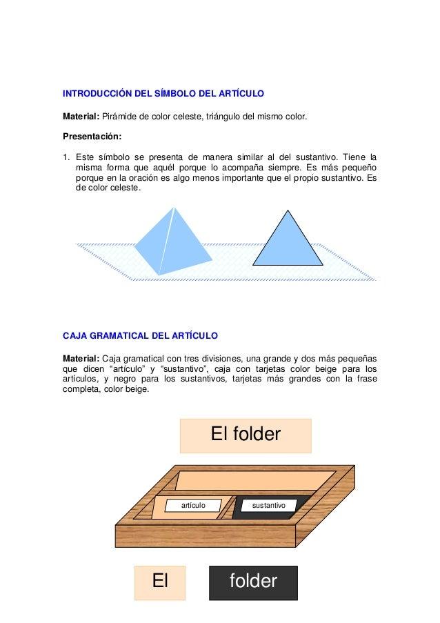 INTRODUCCIÓN DEL SÍMBOLO DEL ARTÍCULO Material: Pirámide de color celeste, triángulo del mismo color. Presentación: 1. Est...