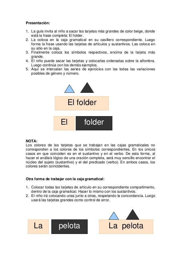 ANEXO: Series de ejercicios para la caja gramatical del artículo 1.- ARTÍCULO Y NOMBRE: Concordancia El pañuelo El libro E...