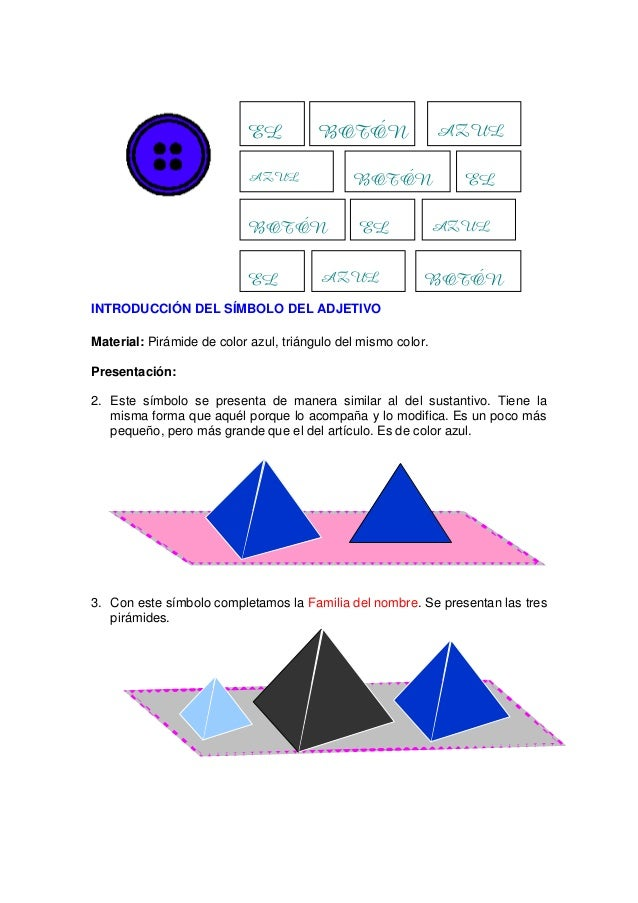 4. Puede retomarse la frase del ejercicio anterior y colocarla debajo de cada pirámide. Luego colocamos los símbolos corre...