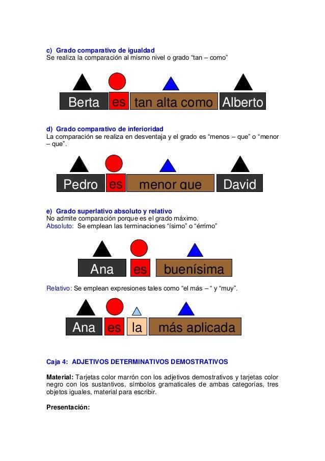 1. La guía coloca los tres objetos iguales, uno cerca suyo, otro lejano y otro en un sitio intermedio. Por ejemplo: tres l...