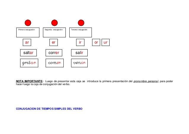 Material: Caja conteniendo tarjetas con los pronombres personales, los tiempos fundamentales del verbo y un verbo conjugad...