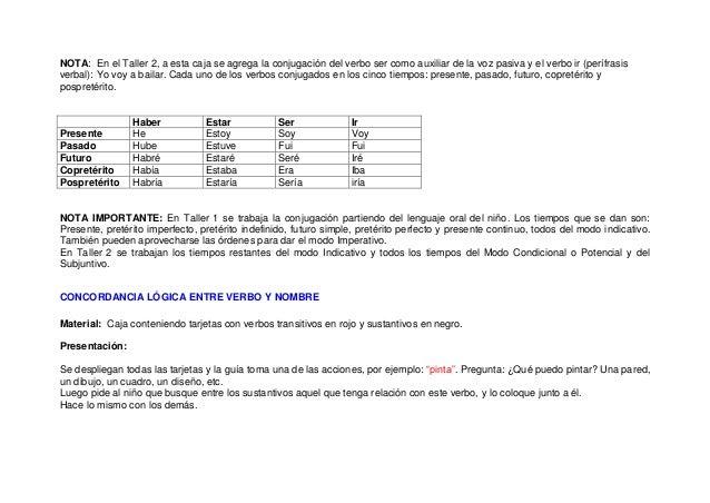 Participio amado B. Formas personales: MODO INDICATIVO Tiempos simples Tiempos compuestos: Presente (Bello: Presente) Pret...