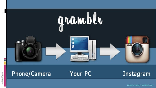 How to use Gramblr to manage Instagram from your desktop