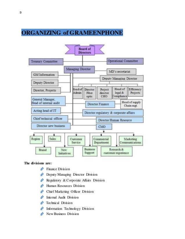 hrm of grameen phone Set forth the human resources policies and procedures currently in effect in state government, and to establish the requirements for initiating changes and revising.