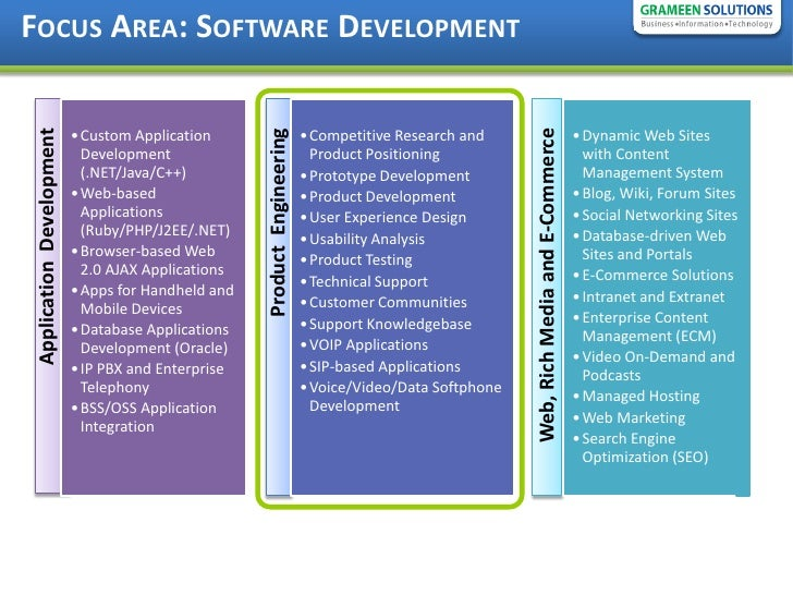 enterprise application integration resume 4 7 web application