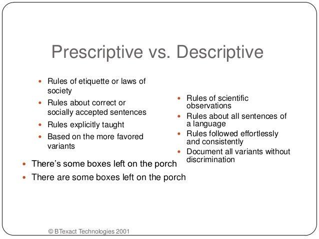 English writing rules