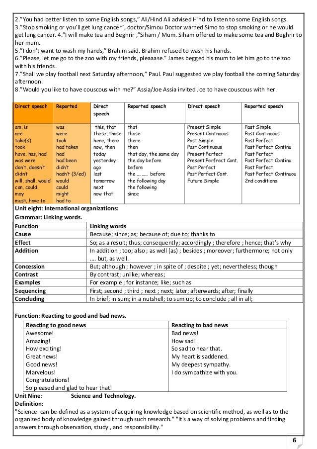 concession english grammar