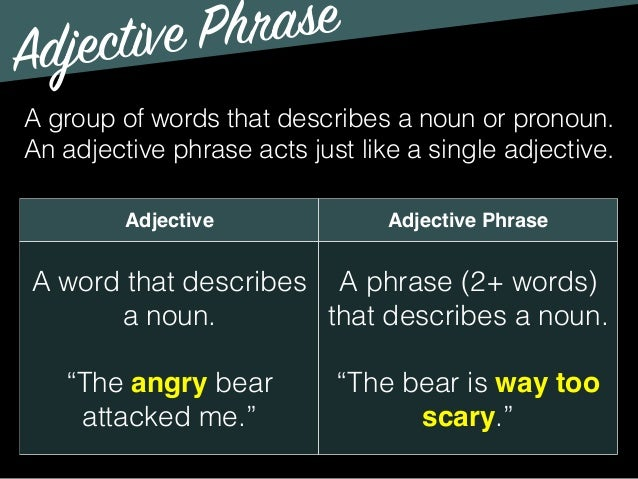 Grammar of adjective clauses introduction.