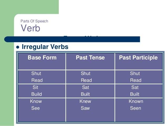 Grammar the basics