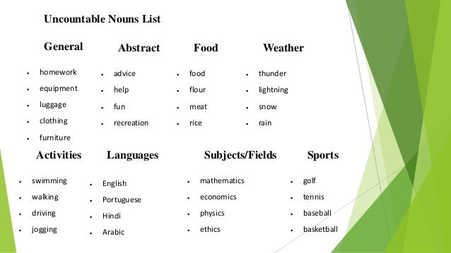 Grammar 5 Contable And Uncountable Nouns 1