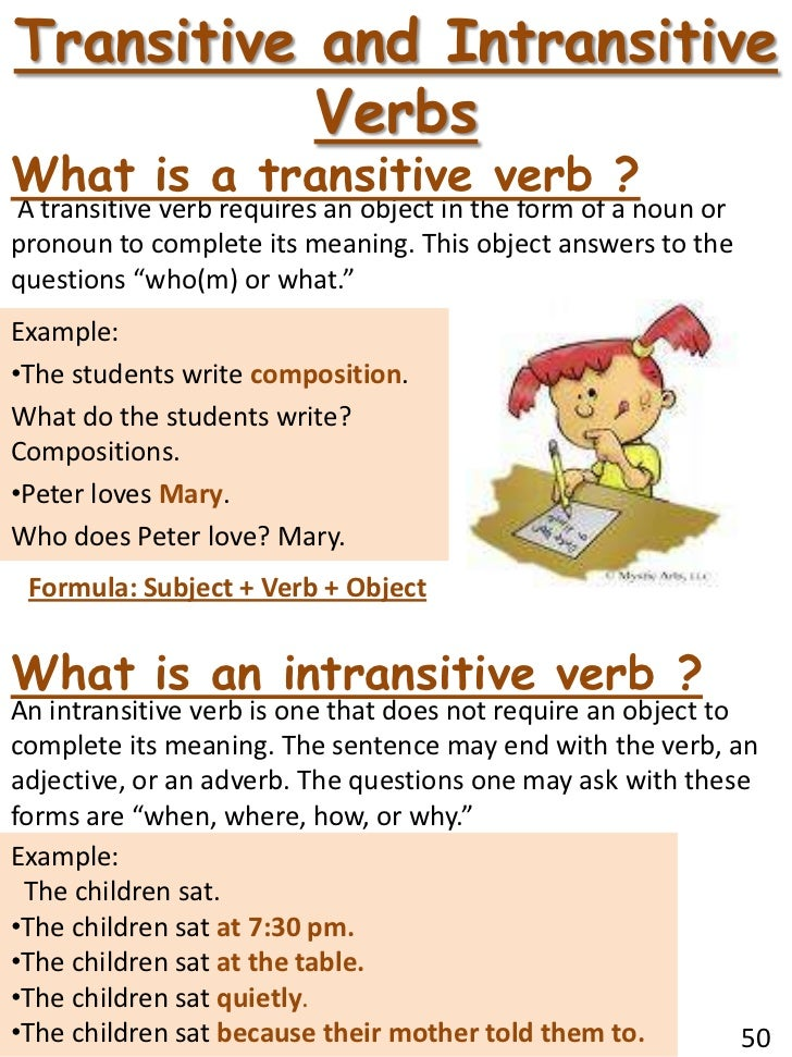 Grammar Book – Transitive and Intransitive Verbs Worksheets