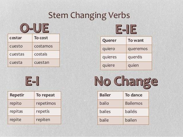 Grammar book helvia veith 2nd period