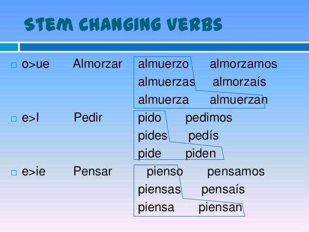Indirect Object Pronouns  Singular                      Plural  Me                    Nos  me                    us  Te   ...